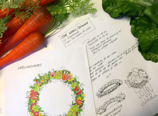 Grönsakskrans